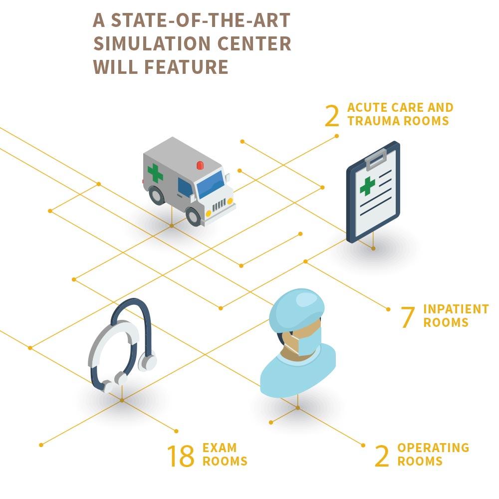 Infographic showing the new facility's new features